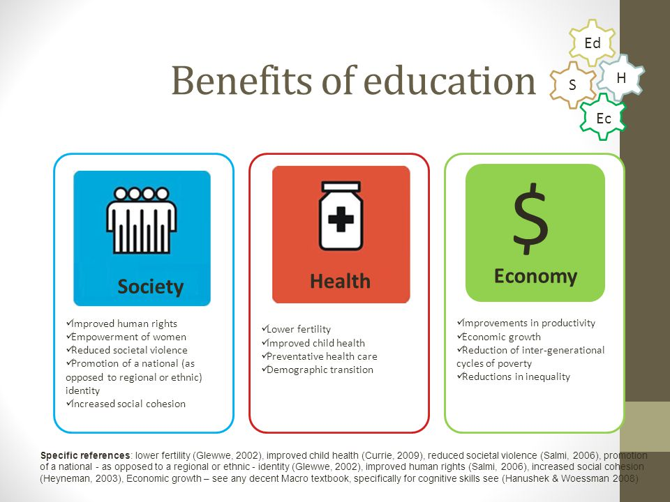 benefit of education Education benefits include financial assistance, post 911 gi bill, for family, vet upward bound, state universities and colleges and more.