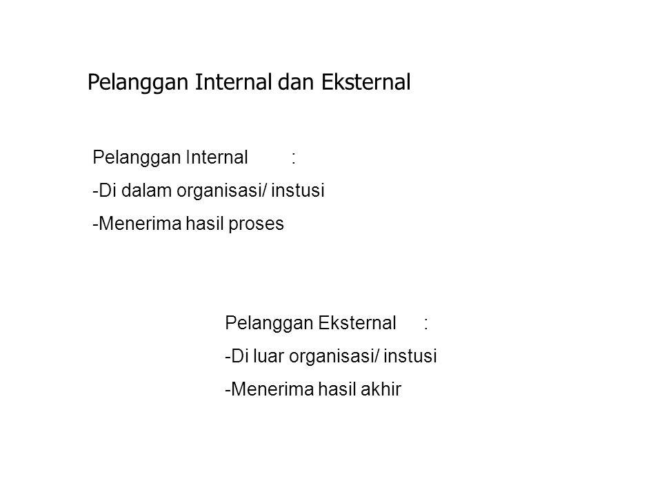 Pelanggan Internal dan Eksternal