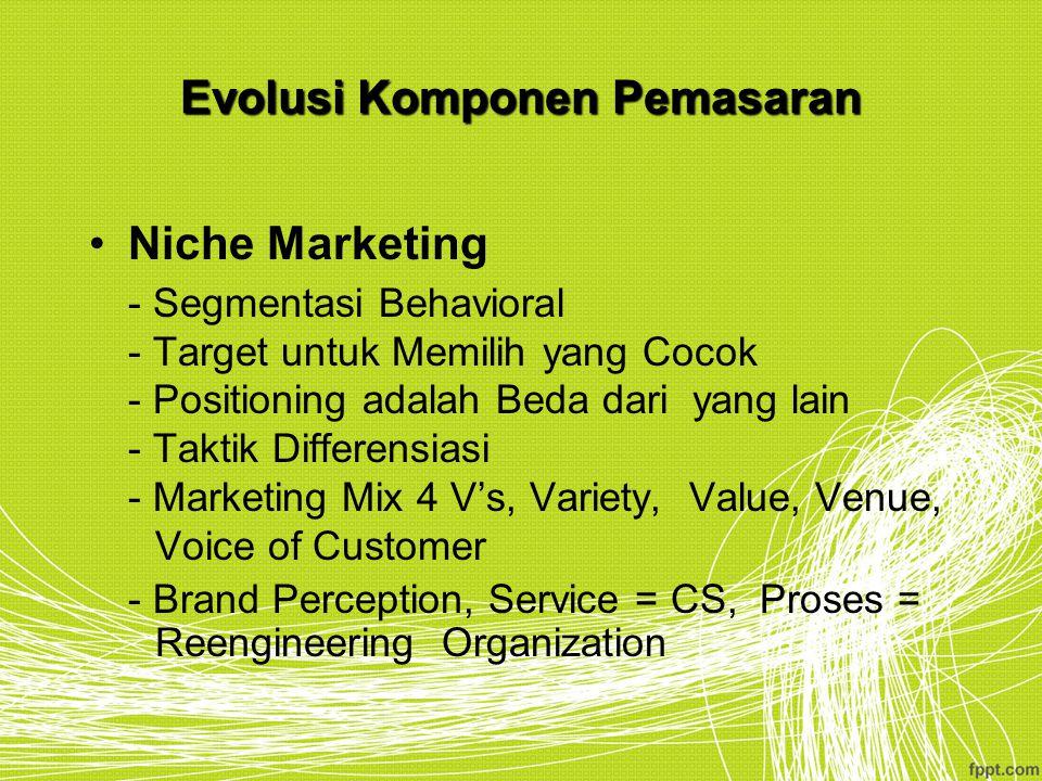 Evolusi Komponen Pemasaran