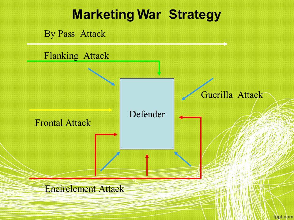Marketing War Strategy