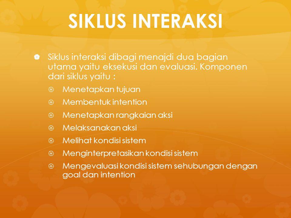 SIKLUS INTERAKSI Siklus interaksi dibagi menajdi dua bagian utama yaitu eksekusi dan evaluasi. Komponen dari siklus yaitu :
