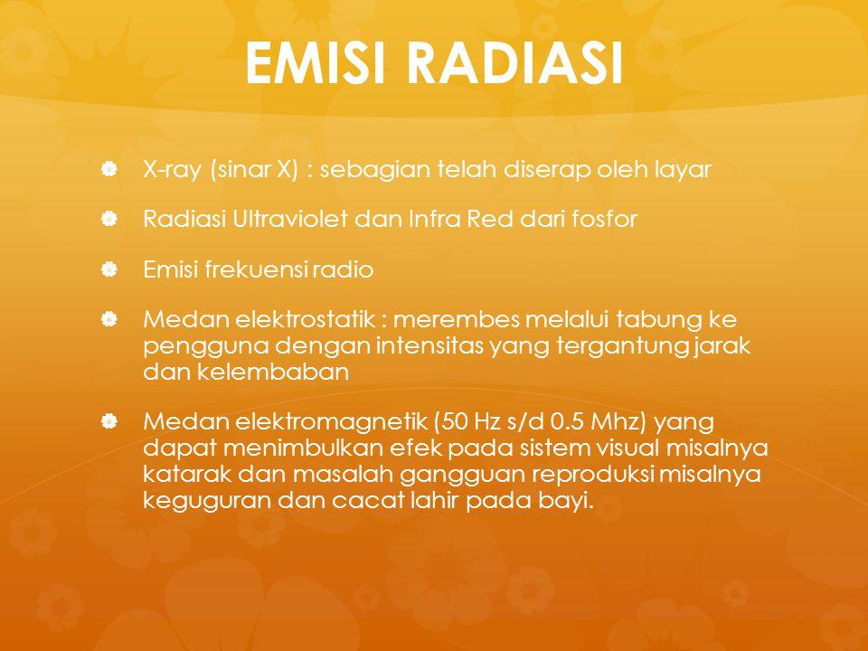 EMISI RADIASI X-ray (sinar X) : sebagian telah diserap oleh layar