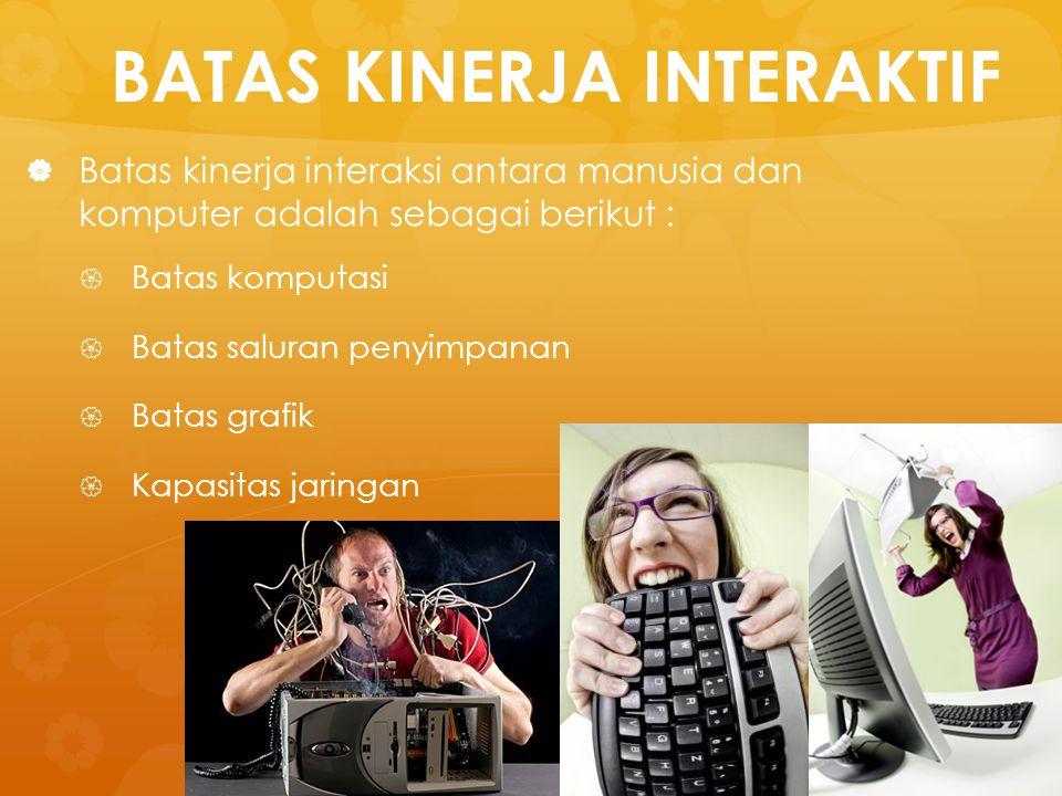 BATAS KINERJA INTERAKTIF