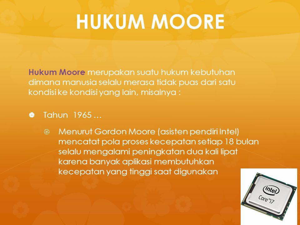 HUKUM MOORE Hukum Moore merupakan suatu hukum kebutuhan dimana manusia selalu merasa tidak puas dari satu kondisi ke kondisi yang lain, misalnya :