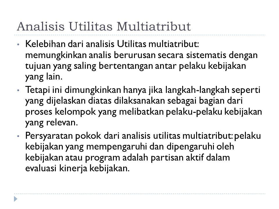 Analisis Utilitas Multiatribut