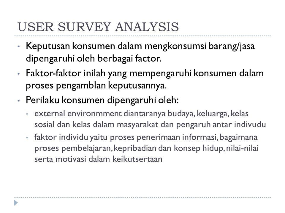 User survey analysis Keputusan konsumen dalam mengkonsumsi barang/jasa dipengaruhi oleh berbagai factor.