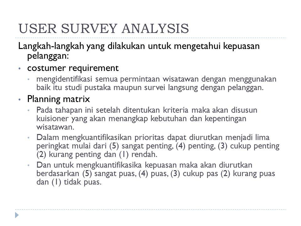 User survey analysis Langkah-langkah yang dilakukan untuk mengetahui kepuasan pelanggan: costumer requirement.