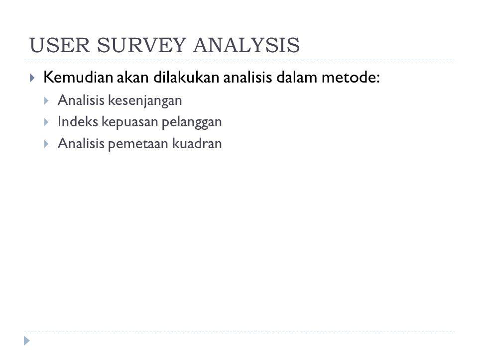 User survey analysis Kemudian akan dilakukan analisis dalam metode:
