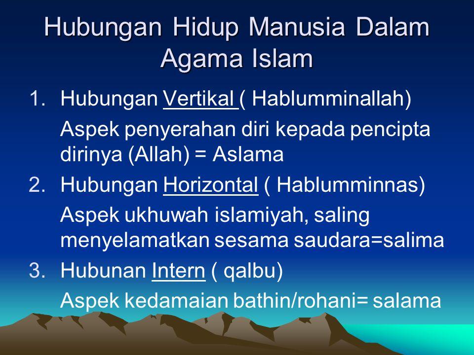 Hubungan Hidup Manusia Dalam Agama Islam