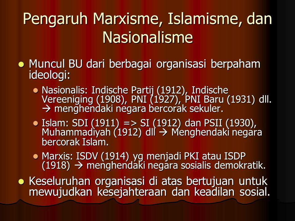 Pengaruh Marxisme, Islamisme, dan Nasionalisme