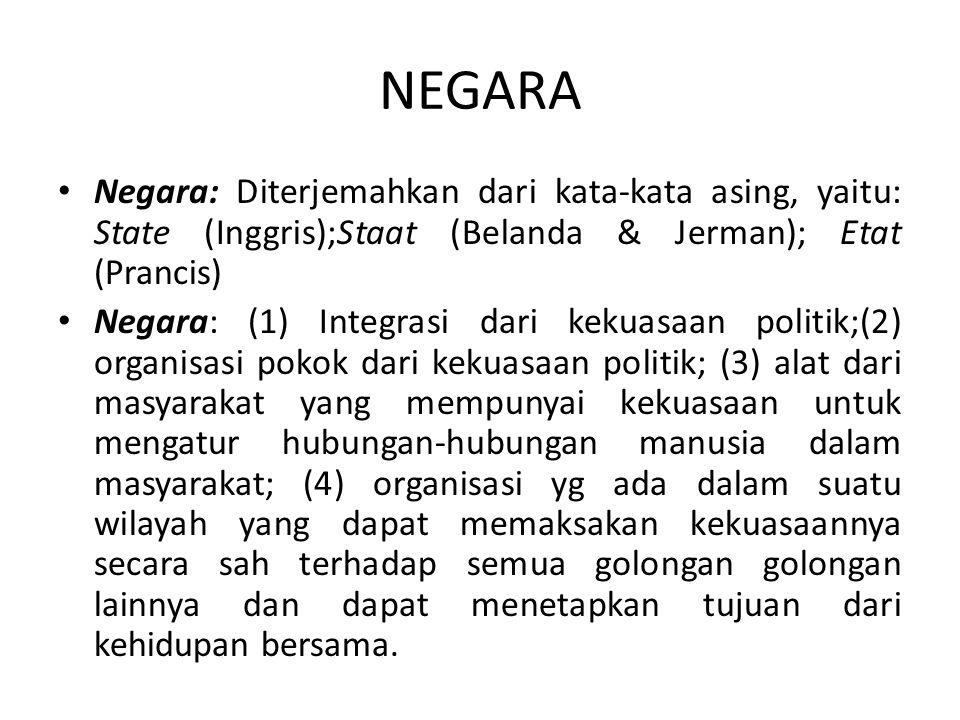 NEGARA Negara: Diterjemahkan dari kata-kata asing, yaitu: State (Inggris);Staat (Belanda & Jerman); Etat (Prancis)