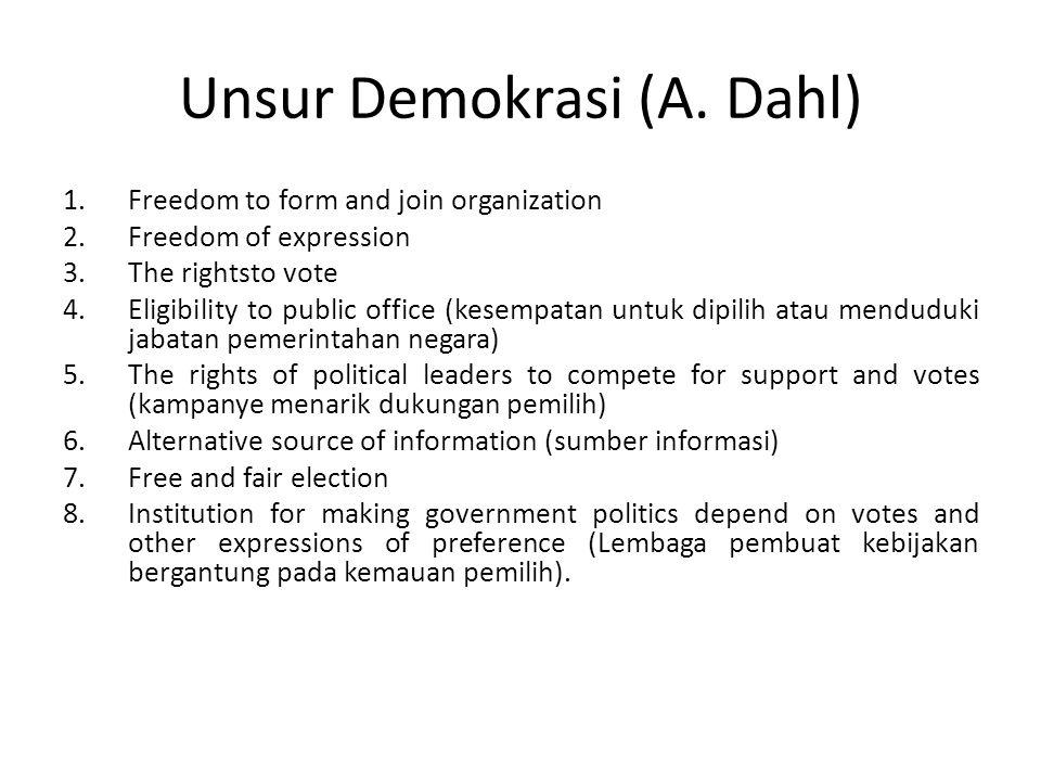 Unsur Demokrasi (A. Dahl)