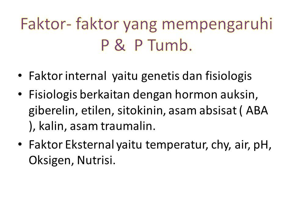 Faktor- faktor yang mempengaruhi P & P Tumb.