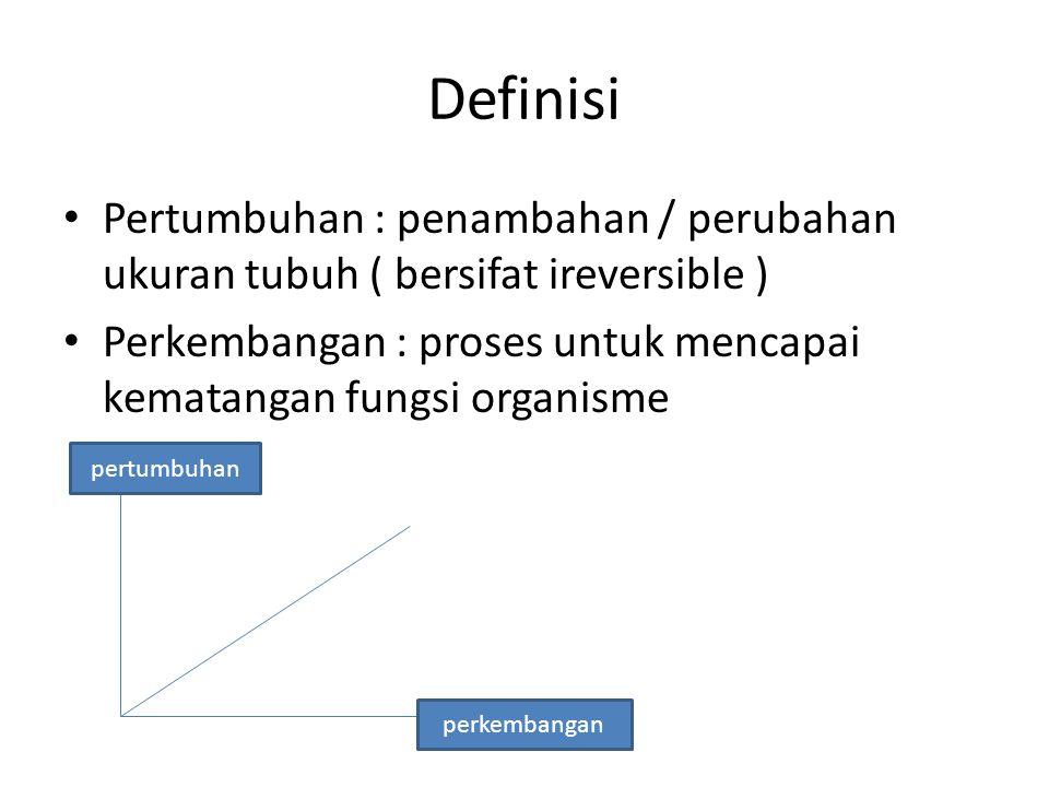 Definisi Pertumbuhan : penambahan / perubahan ukuran tubuh ( bersifat ireversible ) Perkembangan : proses untuk mencapai kematangan fungsi organisme.