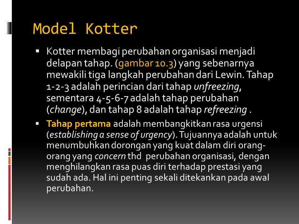 Model Kotter