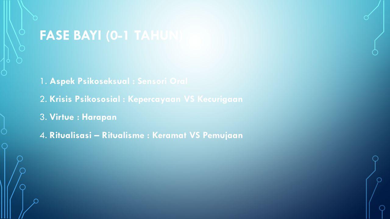 FASE BAYI (0-1 TAHUN)