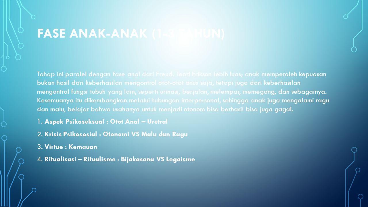FASE ANAK-ANAK (1-3 TAHUN)