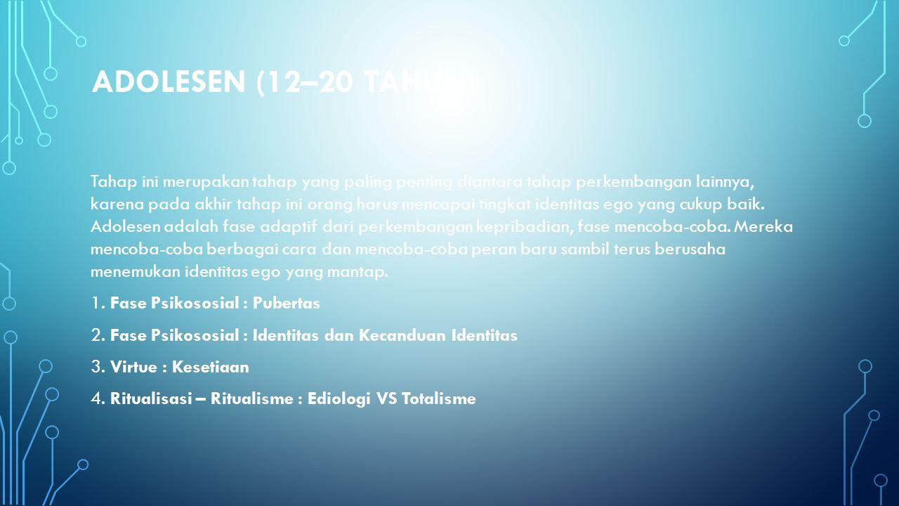 ADOLESEN (12–20 TAHUN)