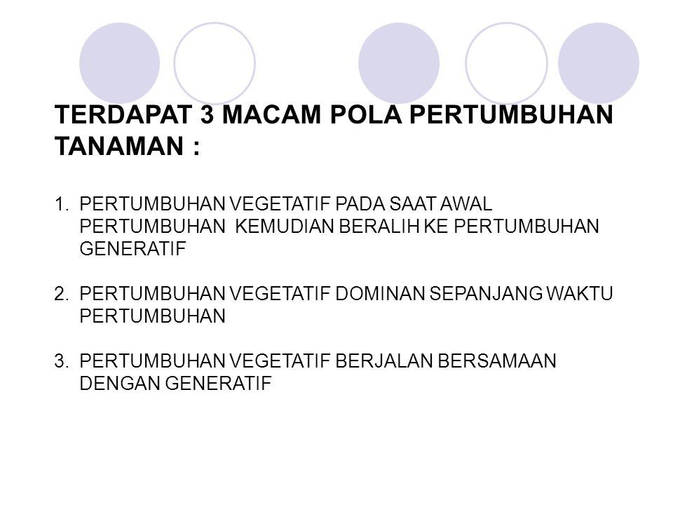 TERDAPAT 3 MACAM POLA PERTUMBUHAN TANAMAN :
