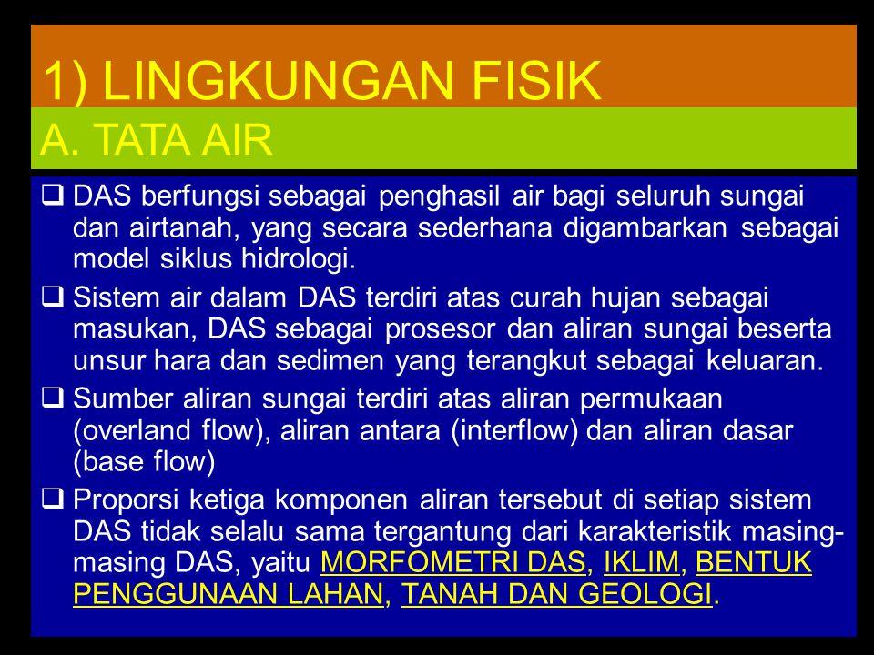 1) LINGKUNGAN FISIK A. TATA AIR