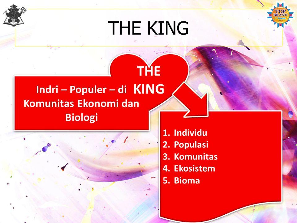 Indri – Populer – di Komunitas Ekonomi dan Biologi