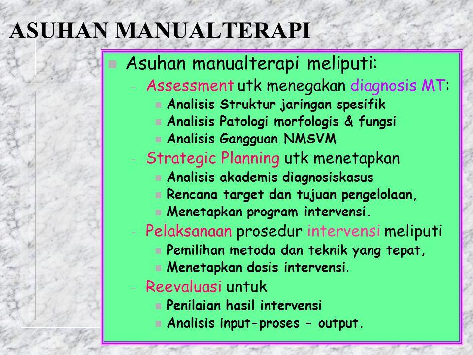 ASUHAN MANUALTERAPI Asuhan manualterapi meliputi: