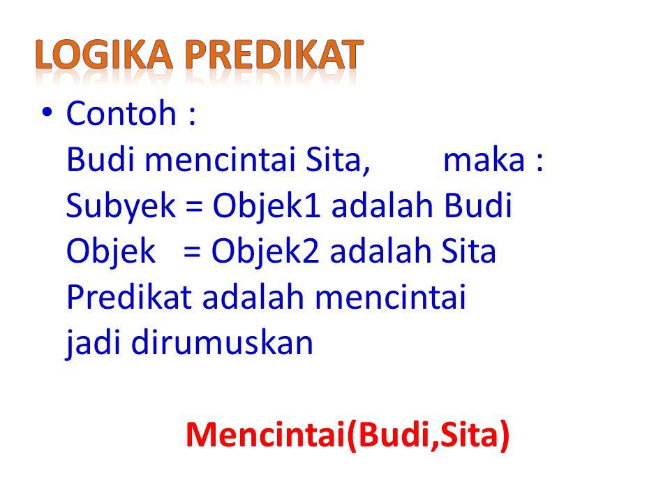 Logika predikat Contoh : Budi mencintai Sita, maka :