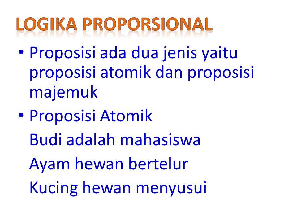 Logika Proporsional Proposisi ada dua jenis yaitu proposisi atomik dan proposisi majemuk. Proposisi Atomik.
