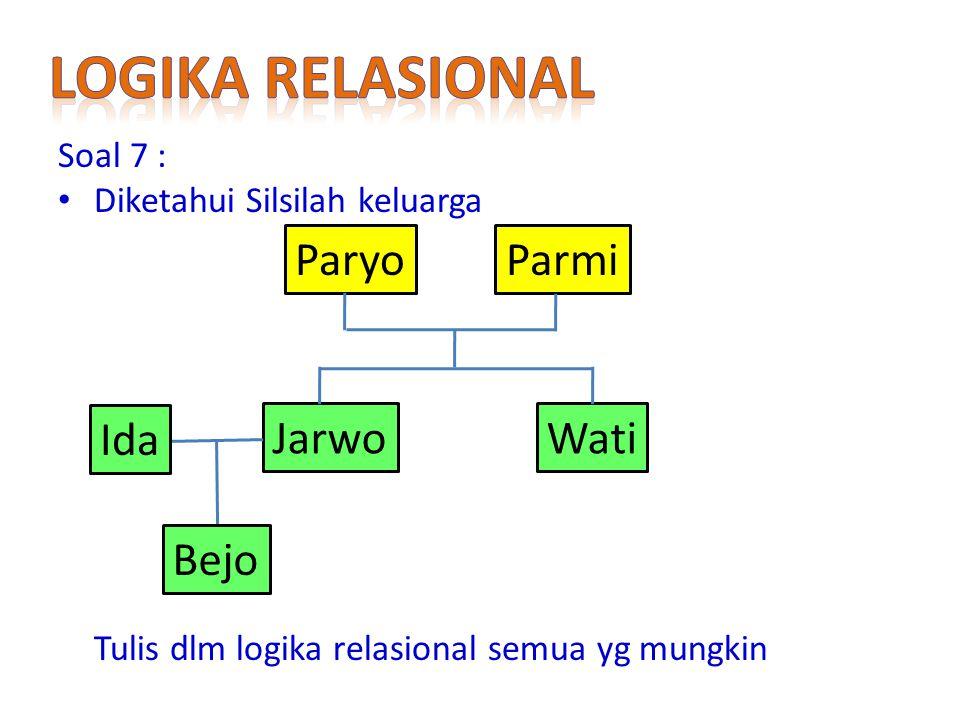 Logika relasional Paryo Parmi Ida Jarwo Wati Bejo Soal 7 :