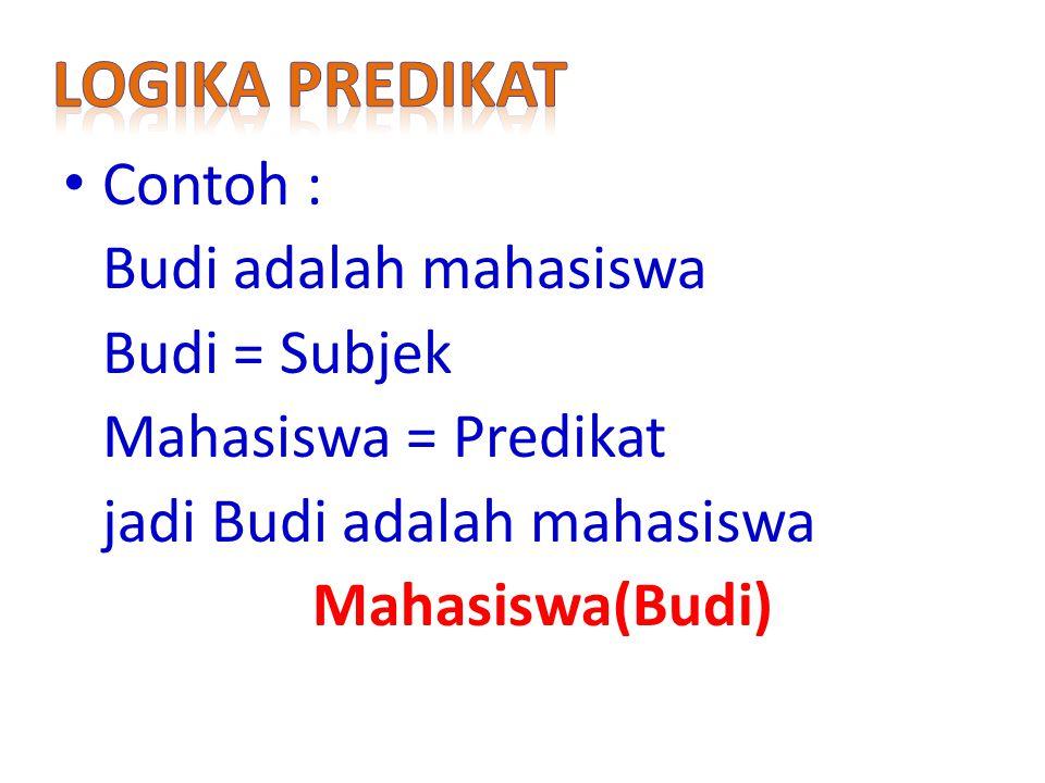Logika predikat Contoh : Budi adalah mahasiswa Budi = Subjek