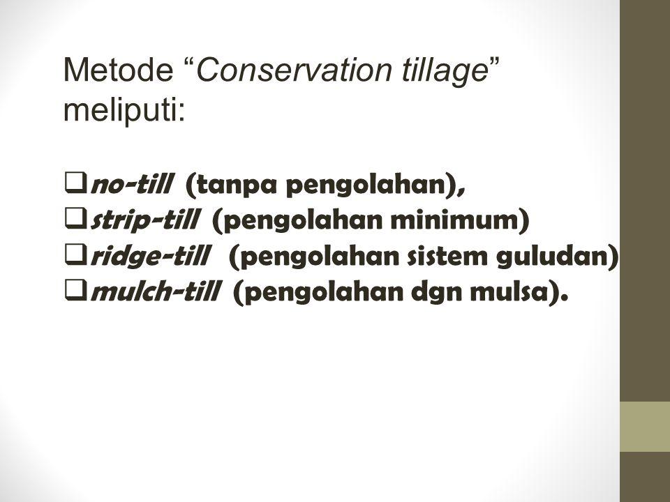 Metode Conservation tillage meliputi: