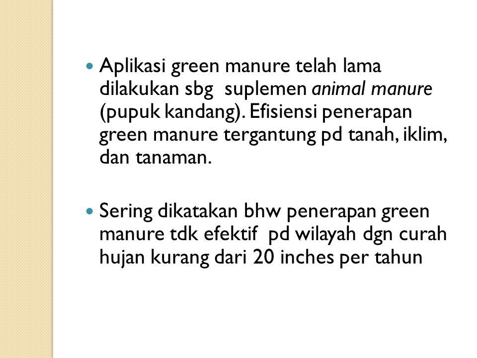 Aplikasi green manure telah lama dilakukan sbg suplemen animal manure (pupuk kandang). Efisiensi penerapan green manure tergantung pd tanah, iklim, dan tanaman.