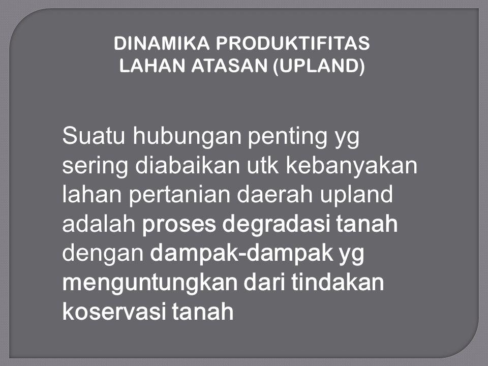 DINAMIKA PRODUKTIFITAS LAHAN ATASAN (UPLAND)