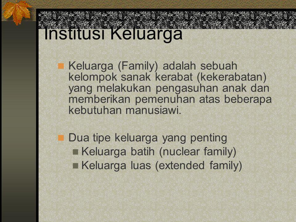 Institusi Keluarga