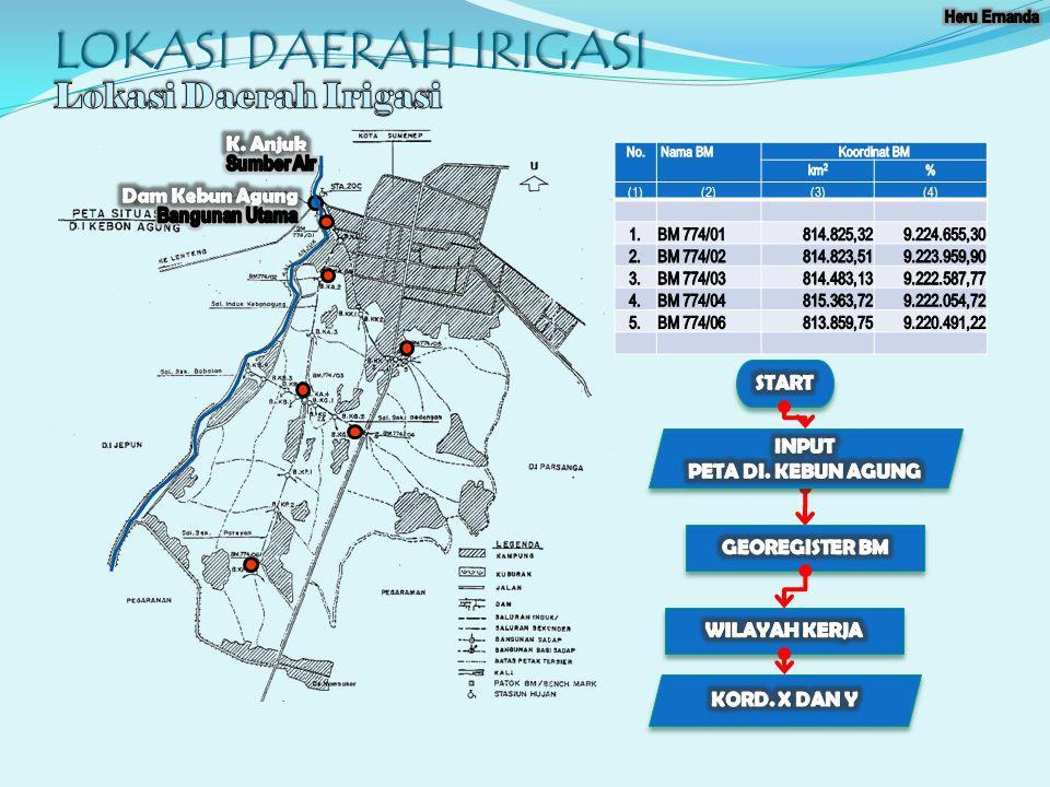 LOKASI DAERAH IRIGASI Lokasi Daerah Irigasi K. Anjuk Sumber Air