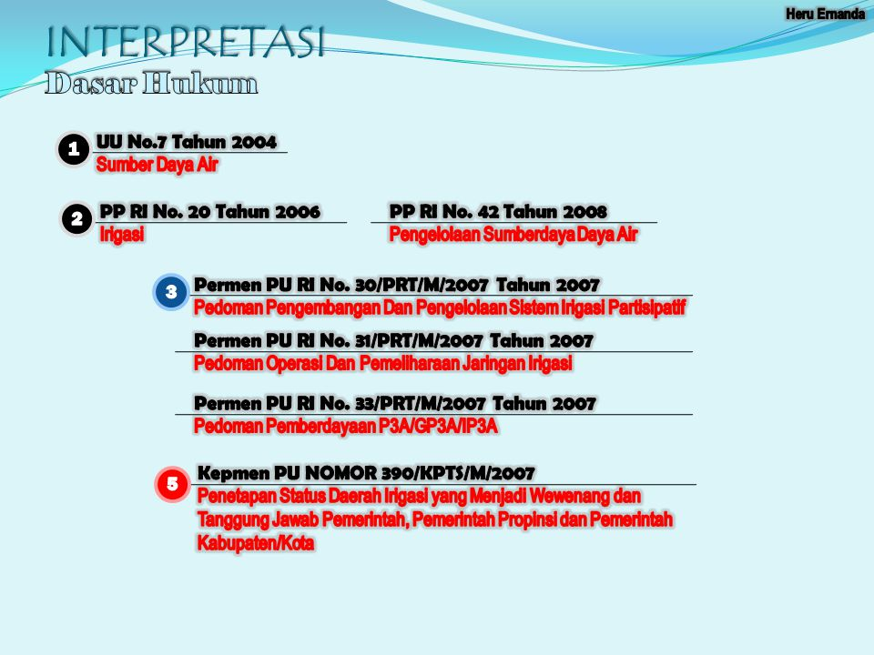 INTERPRETASI Dasar Hukum UU No.7 Tahun 2004 Sumber Daya Air 1