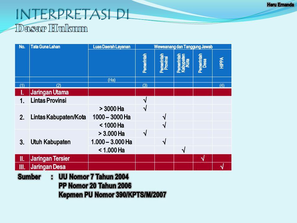 INTERPRETASI DI Dasar Hukum KEPMEN PU NOMOR 390/KPTS/M/2007