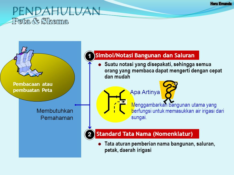 PENDAHULUAN Peta & Skema Simbol/Notasi Bangunan dan Saluran 1