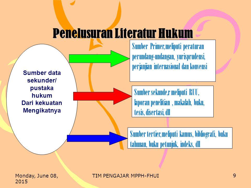 Penelusuran Literatur Hukum