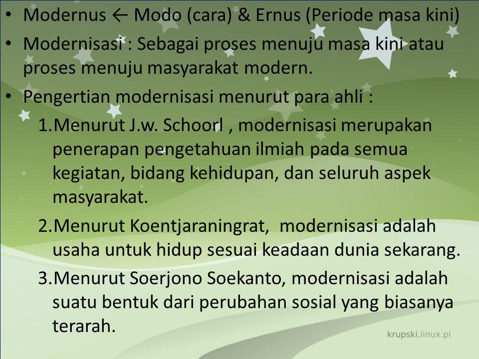 Modernus ← Modo (cara) & Ernus (Periode masa kini)