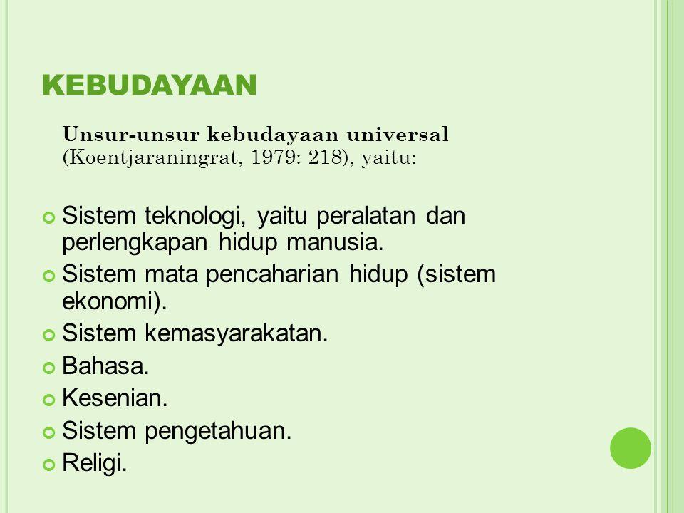 KEBUDAYAAN Unsur-unsur kebudayaan universal (Koentjaraningrat, 1979: 218), yaitu: