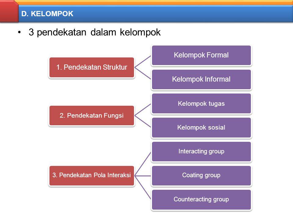 3. Pendekatan Pola Interaksi