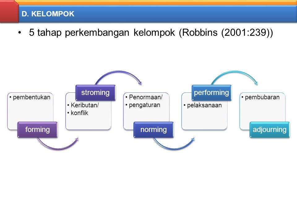 5 tahap perkembangan kelompok (Robbins (2001:239))