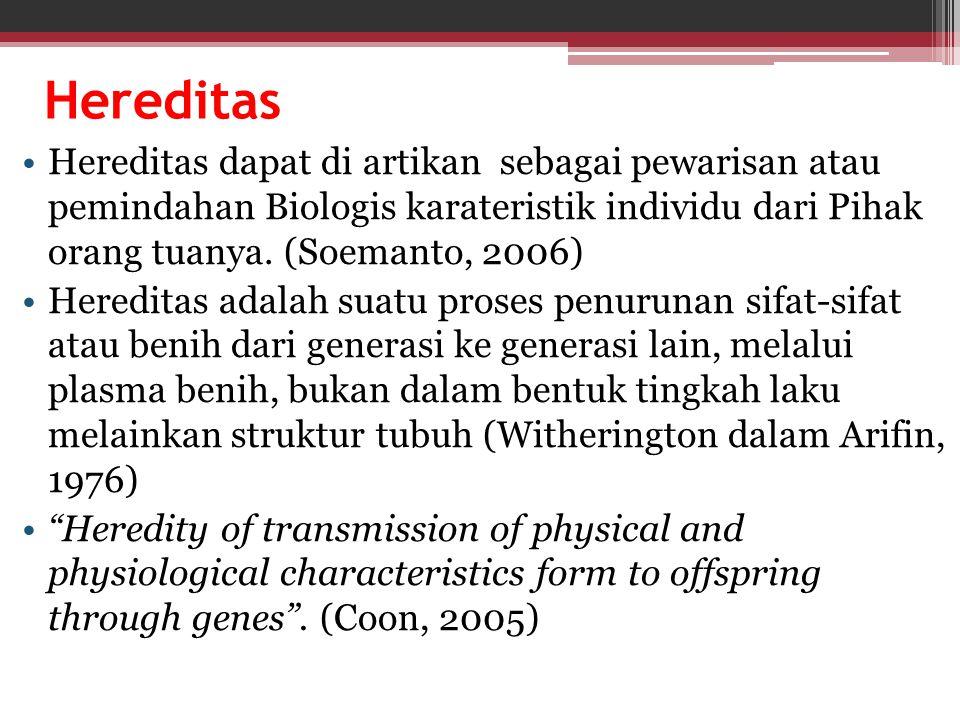 Hereditas Hereditas dapat di artikan sebagai pewarisan atau pemindahan Biologis karateristik individu dari Pihak orang tuanya. (Soemanto, 2006)