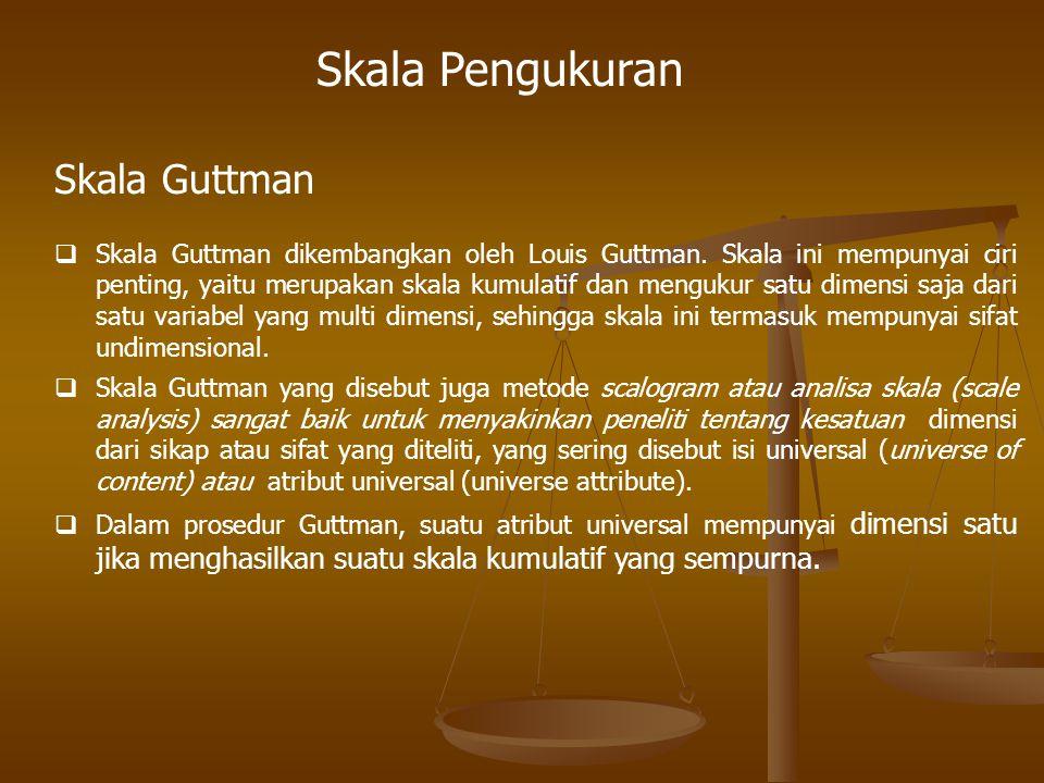 Skala Pengukuran Skala Guttman