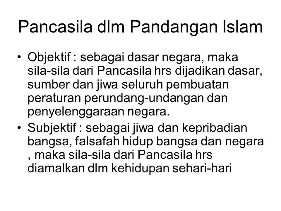 Pancasila dlm Pandangan Islam