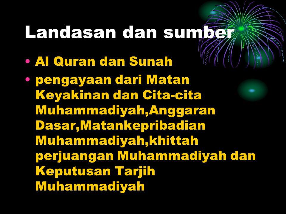Landasan dan sumber Al Quran dan Sunah