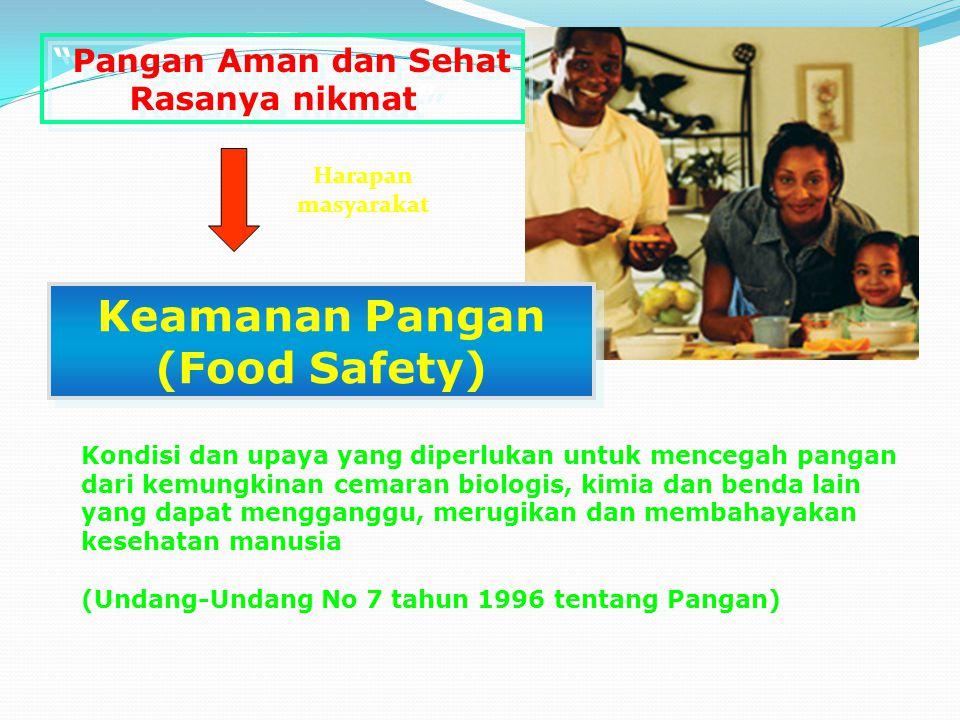 Keamanan Pangan (Food Safety)