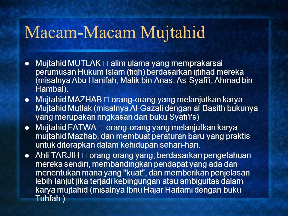 Macam-Macam Mujtahid