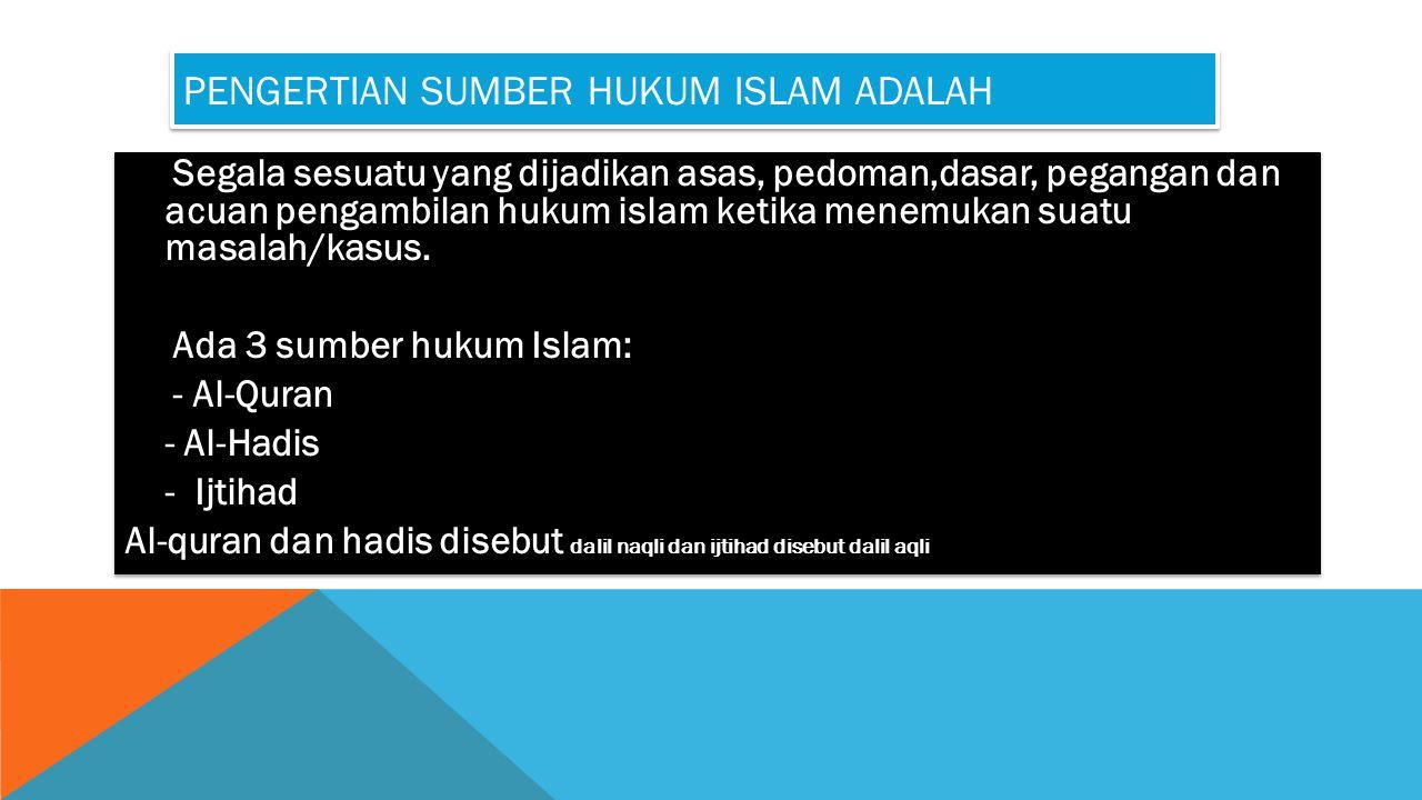 Pengertian Sumber Hukum Islam adalah